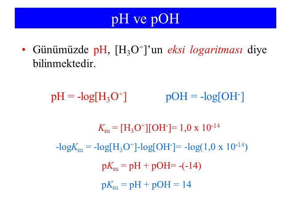 -logKsu = -log[H3O+]-log[OH-]= -log(1,0 x 10-14)